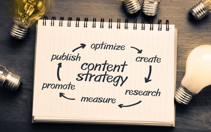 Content marketing, content strategy